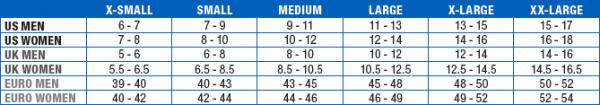 таблицаразмеровATF®AnkleBrace